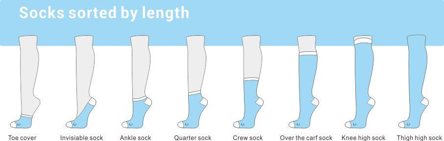 socks construction socks type - Socks Construction-Socks Base Knowledge